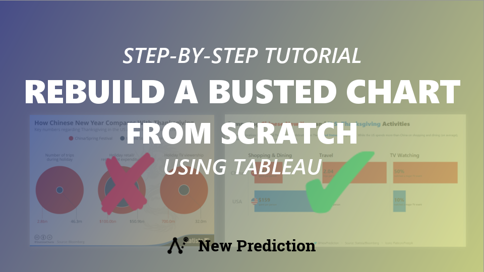5 Easy Steps to Rebuild a Confusing Chart from Scratch Using Tableau