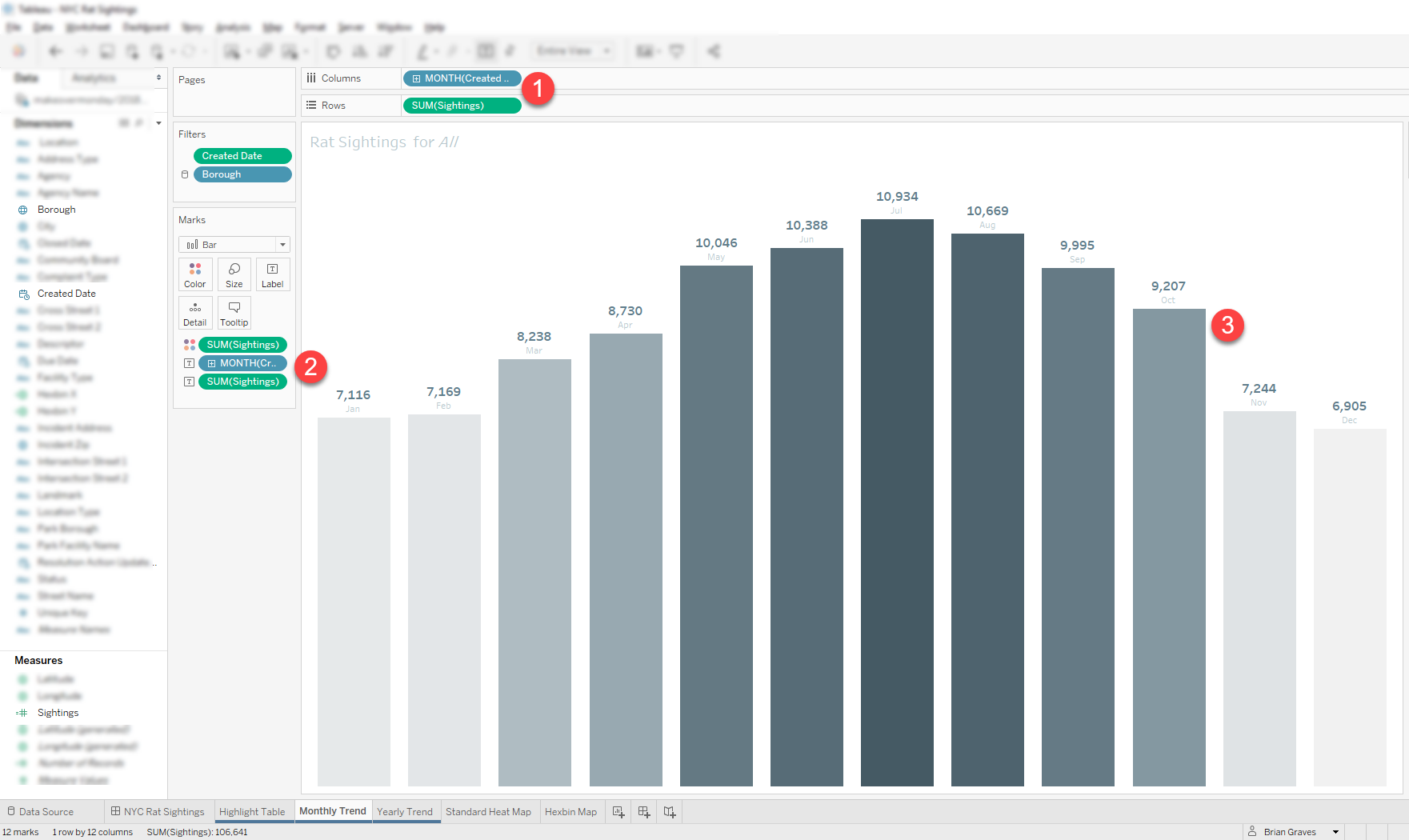 Tableau Highlight Table Monthly Trend Example